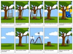 gestion_de_projet_informatique_balancoire